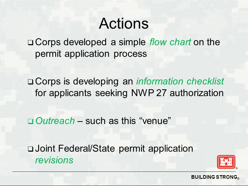BUILDING STRONG ® Actions Corps developed a simple flow chart on the permit application process Corps is developing an information checklist for appli