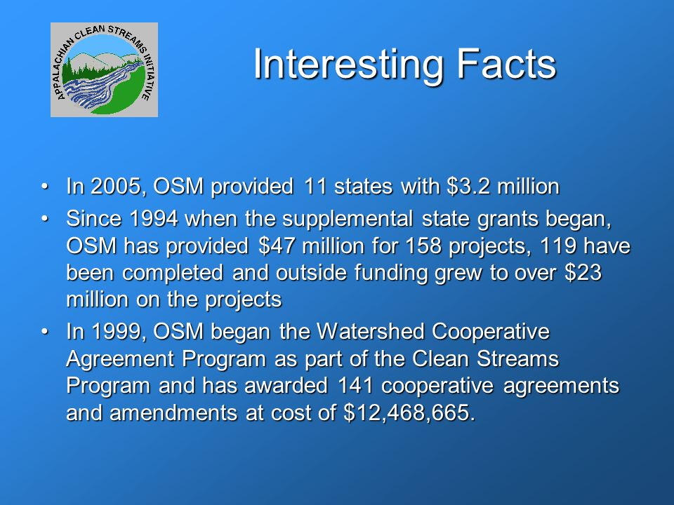 Interesting Facts In 2005, OSM provided 11 states with $3.2 millionIn 2005, OSM provided 11 states with $3.2 million Since 1994 when the supplemental state grants began, OSM has provided $47 million for 158 projects, 119 have been completed and outside funding grew to over $23 million on the projectsSince 1994 when the supplemental state grants began, OSM has provided $47 million for 158 projects, 119 have been completed and outside funding grew to over $23 million on the projects In 1999, OSM began the Watershed Cooperative Agreement Program as part of the Clean Streams Program and has awarded 141 cooperative agreements and amendments at cost of $12,468,665.In 1999, OSM began the Watershed Cooperative Agreement Program as part of the Clean Streams Program and has awarded 141 cooperative agreements and amendments at cost of $12,468,665.