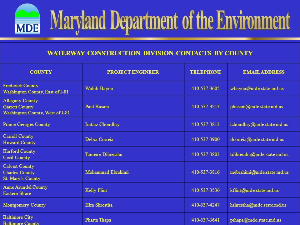 WATERWAY CONSTRUCTION DIVISION CONTACTS BY COUNTY COUNTYPROJECT ENGINEERTELEPHONEEMAIL ADDRESS Frederick County Washington County, East of I-81 Wuhib