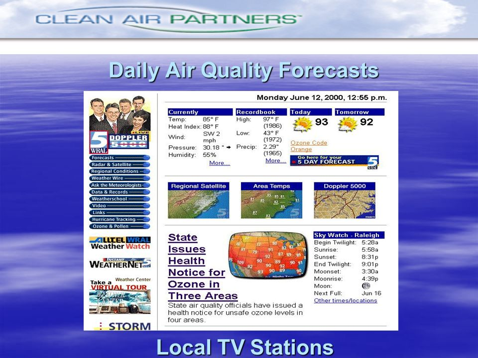 Daily Air Quality Forecasts Local TV Stations