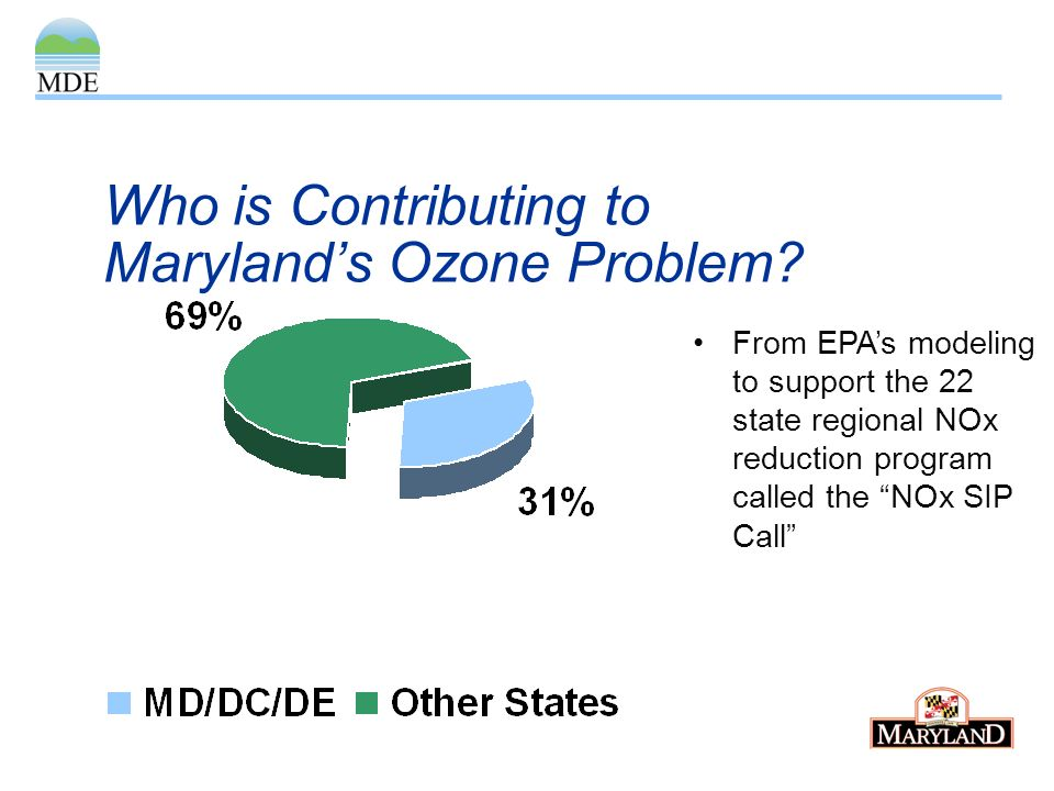 How Much Comes From Out of State? MDE works in partnership with the University of Maryland – College Park to measure and analyze pollution being trans