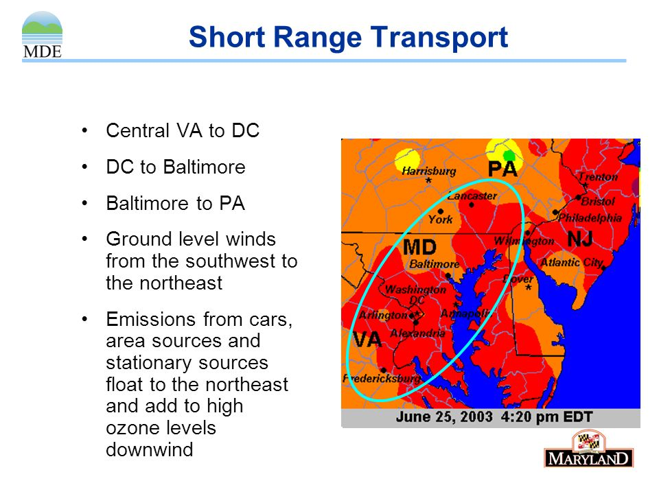 Where Does the Reservoir Come From? The elevated ozone reservoir above Maryland is a complex mix of pollution that originated in the west (primarily p