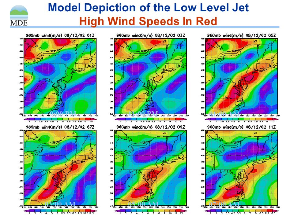 Low Level Jet Recorded Above Fort Meade Maryland LLJ WHAT DOES THIS GRAPH TELL US.