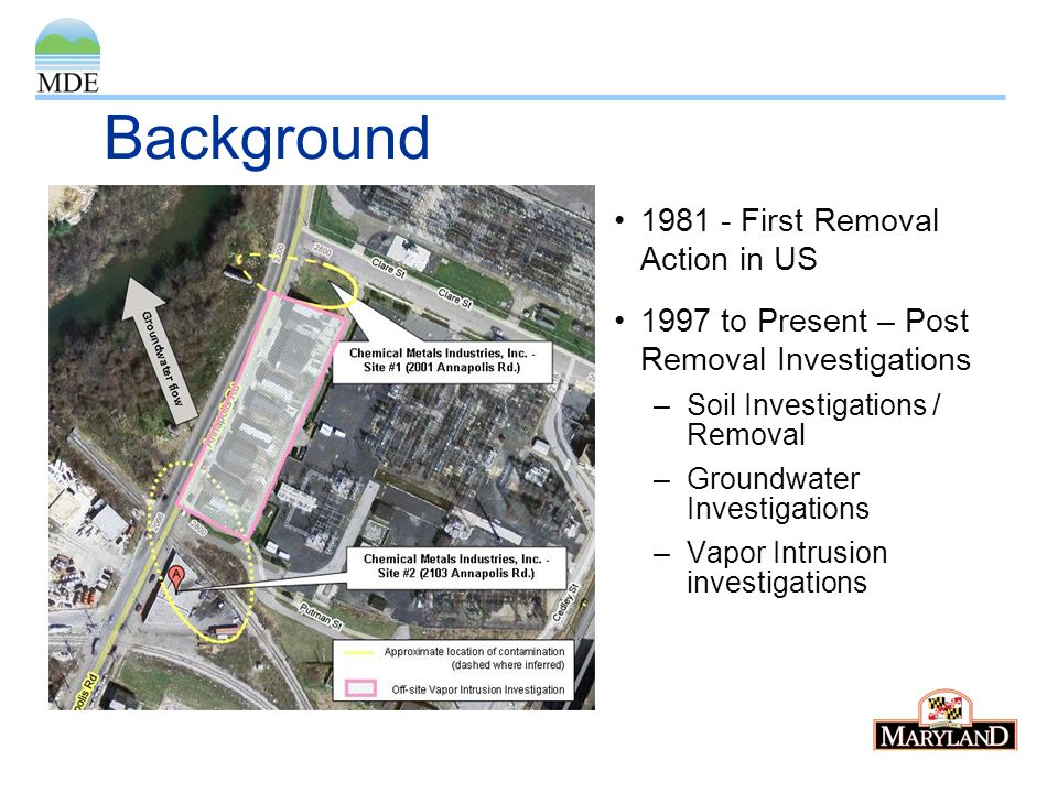 Background 1981 - First Removal Action in US 1997 to Present – Post Removal Investigations –Soil Investigations / Removal –Groundwater Investigations –Vapor Intrusion investigations