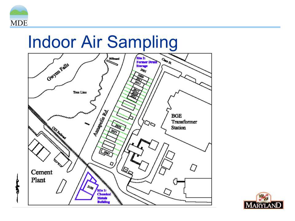 Indoor Air Sampling