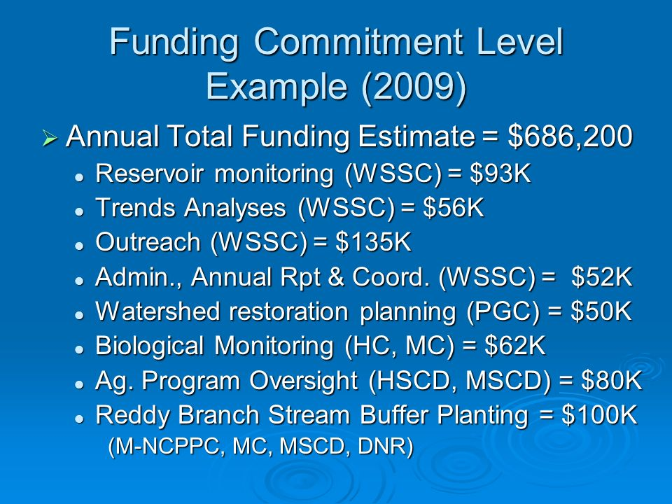 Funding Commitment Level Example (2009) Annual Total Funding Estimate = $686,200 Annual Total Funding Estimate = $686,200 Reservoir monitoring (WSSC) = $93K Reservoir monitoring (WSSC) = $93K Trends Analyses (WSSC) = $56K Trends Analyses (WSSC) = $56K Outreach (WSSC) = $135K Outreach (WSSC) = $135K Admin., Annual Rpt & Coord.
