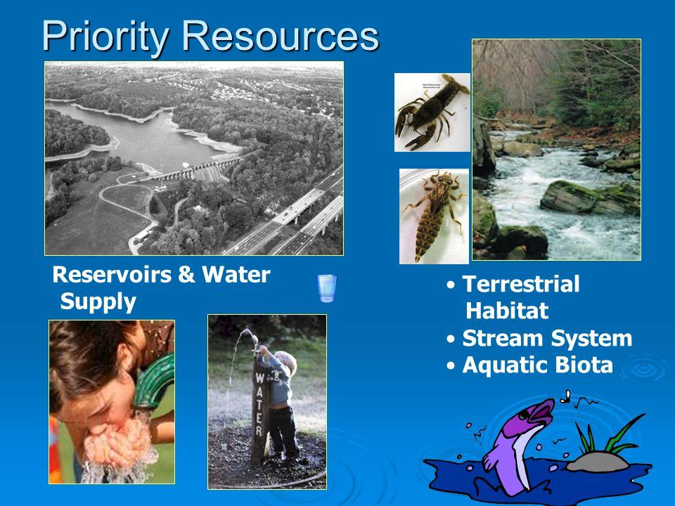 6 Terrestrial Habitat Stream System Aquatic Biota Priority Resources Reservoirs & Water Supply