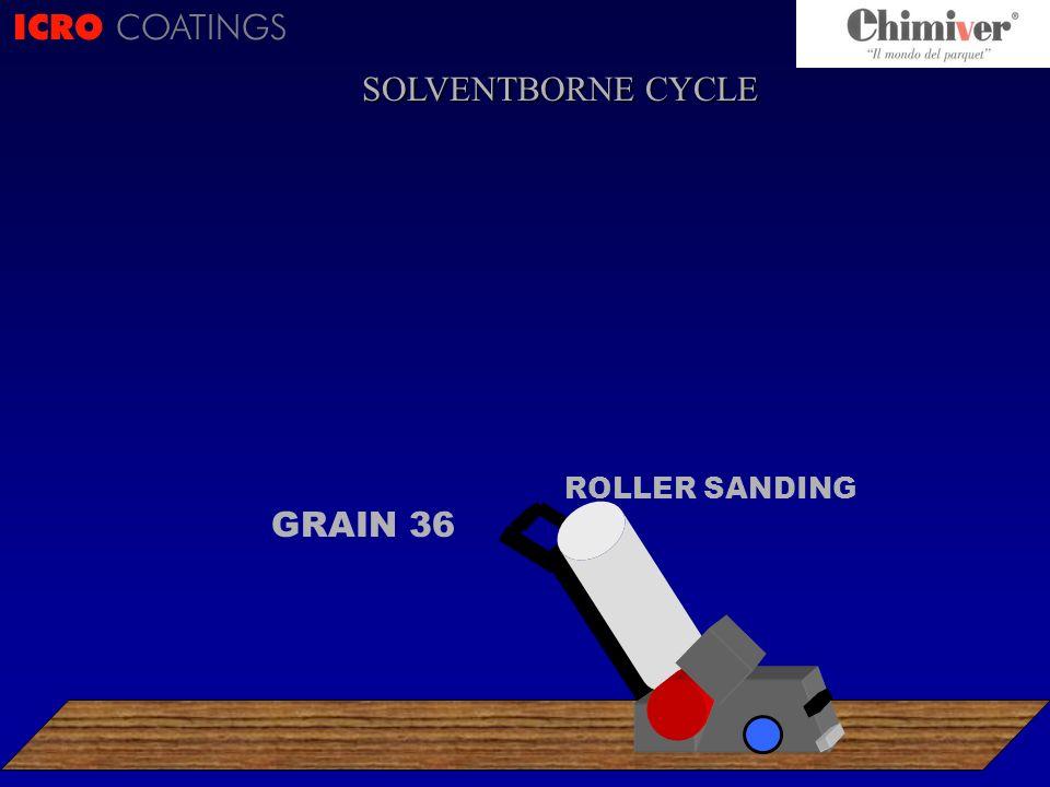ICRO COATINGS SOLVENTBORNE CYCLE ROLLER SANDING GRAIN 36