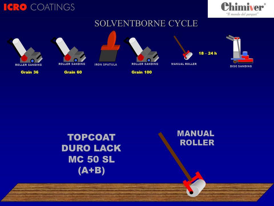 TOPCOAT DURO LACK MC 50 SL (A+B) 18 – 24 h DISC SANDING MANUAL ROLLER ICRO COATINGS CICLO ? SOLVENTBORNE CYCLE MANUAL ROLLER ROLLER SANDING Grain 36 R