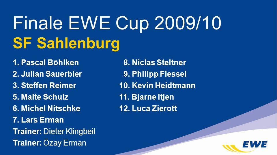 1. Pascal Böhlken8. Niclas Steltner 2. Julian Sauerbier 9. Philipp Flessel 3. Steffen Reimer 10. Kevin Heidtmann 5. Malte Schulz 11. Bjarne Itjen 6. M