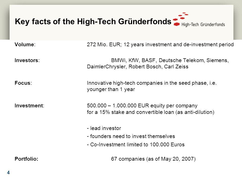 4 Volume:272 Mio. EUR; 12 years investment and de-investment period Investors:BMWi, KfW, BASF, Deutsche Telekom, Siemens, DaimlerChrysler, Robert Bosc