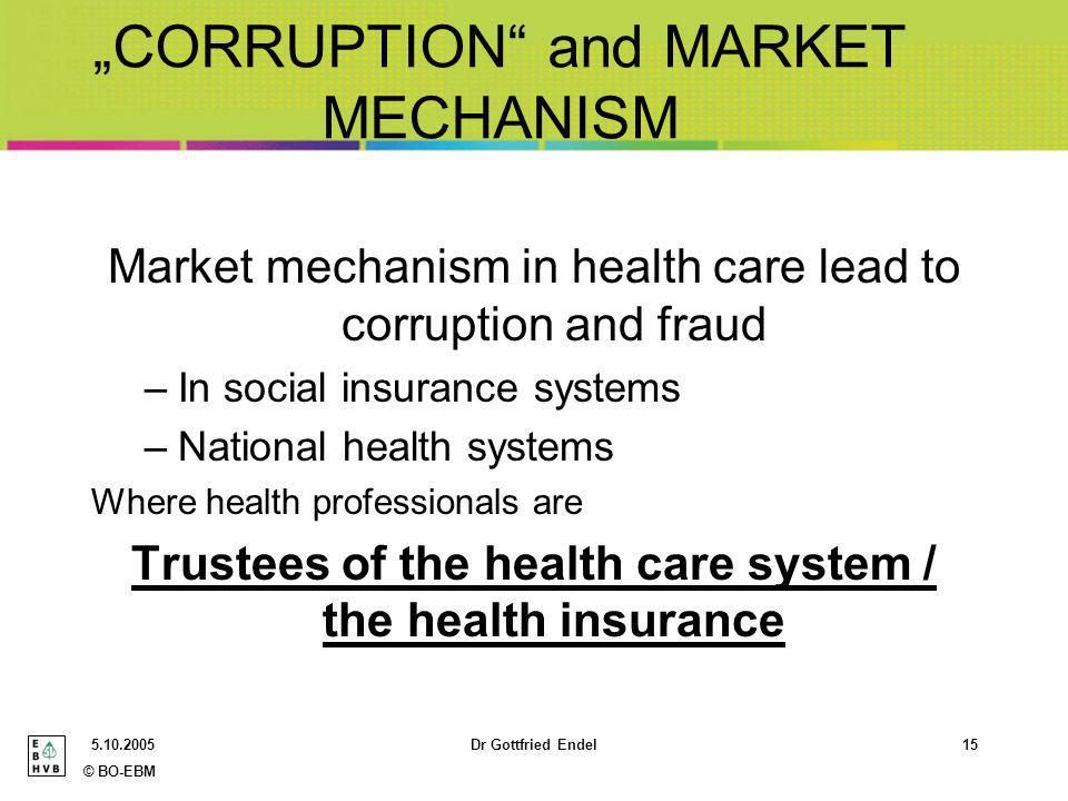 © BO-EBM Dr Gottfried Endel15 CORRUPTION and MARKET MECHANISM Market mechanism in health care lead to corruption and fraud –In social insurance systems –National health systems Where health professionals are Trustees of the health care system / the health insurance