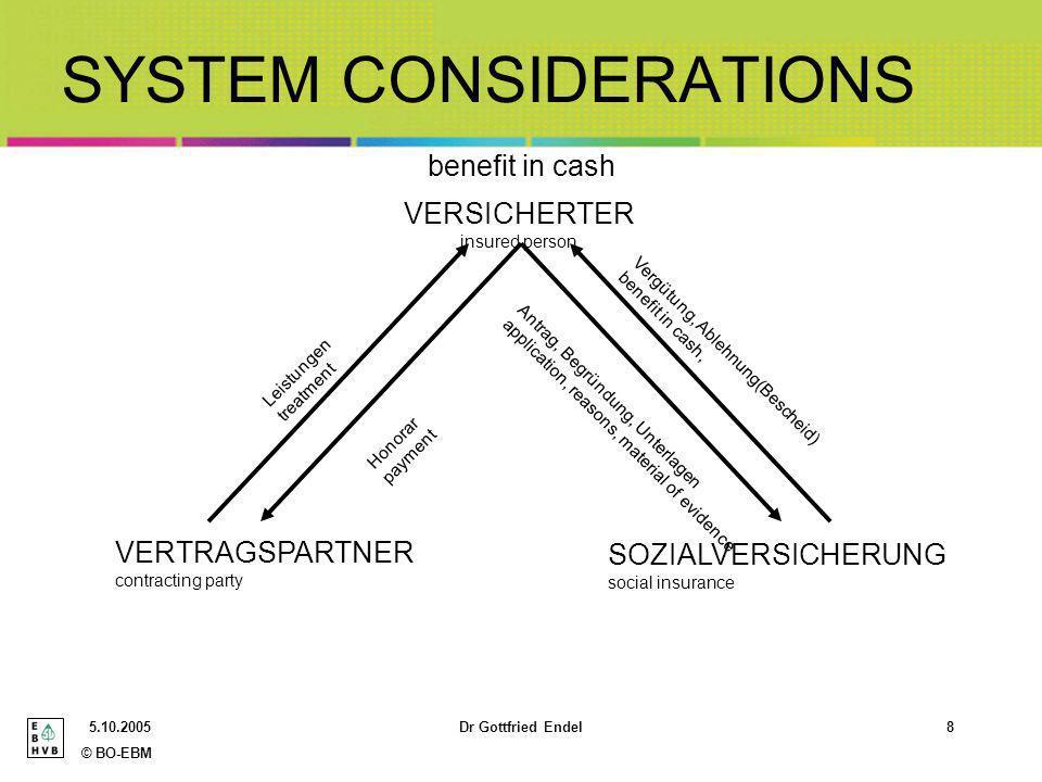 © BO-EBM 5.10.2005Dr Gottfried Endel8 SYSTEM CONSIDERATIONS benefit in cash VERSICHERTER insured person VERTRAGSPARTNER contracting party SOZIALVERSIC