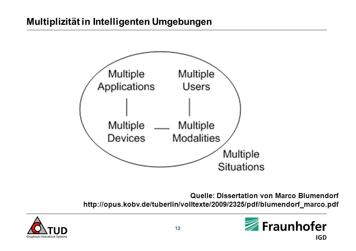 13 Multiplizität in Intelligenten Umgebungen Quelle: Dissertation von Marco Blumendorf http://opus.kobv.de/tuberlin/volltexte/2009/2325/pdf/blumendorf