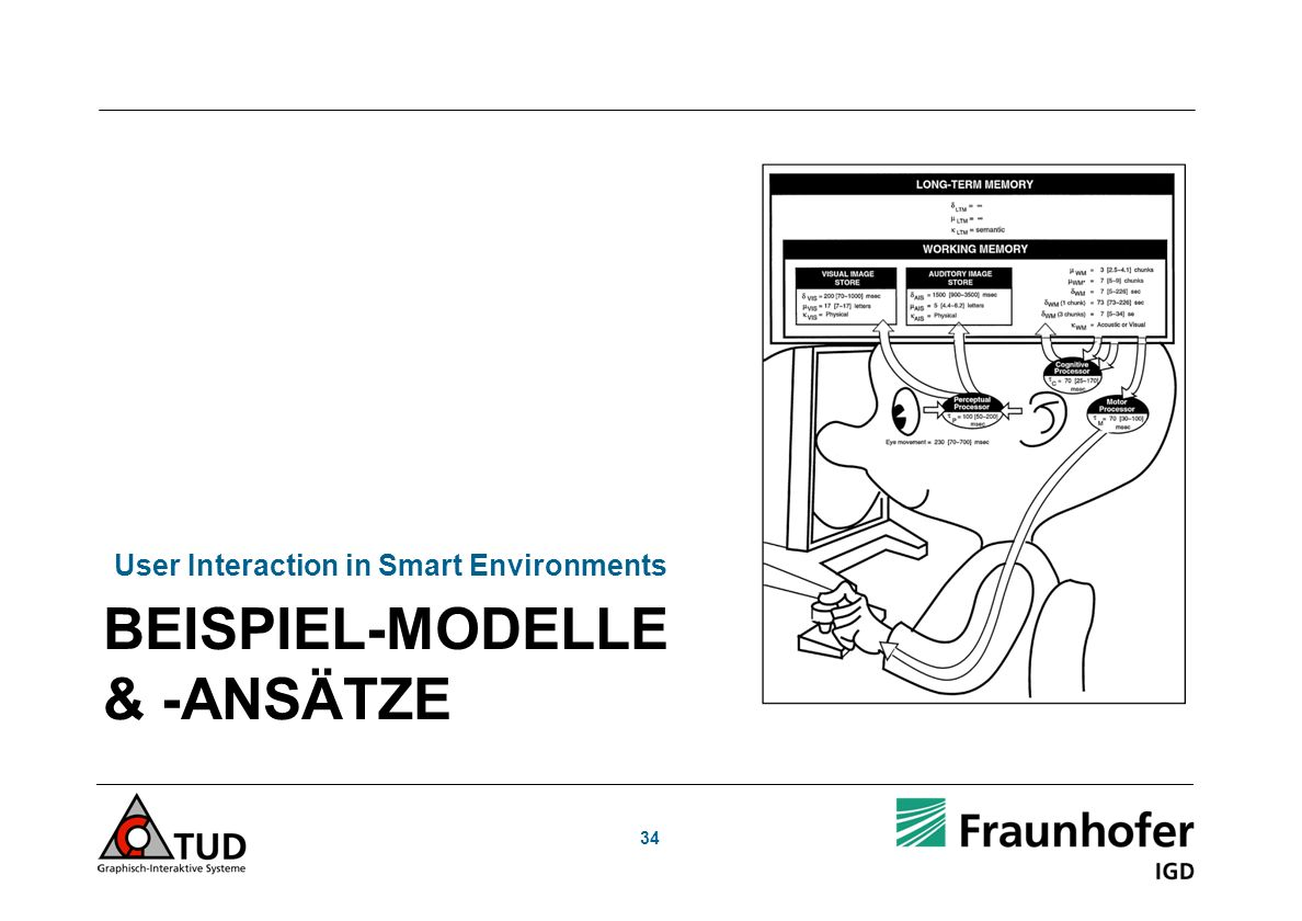 34 BEISPIEL-MODELLE & -ANSÄTZE User Interaction in Smart Environments