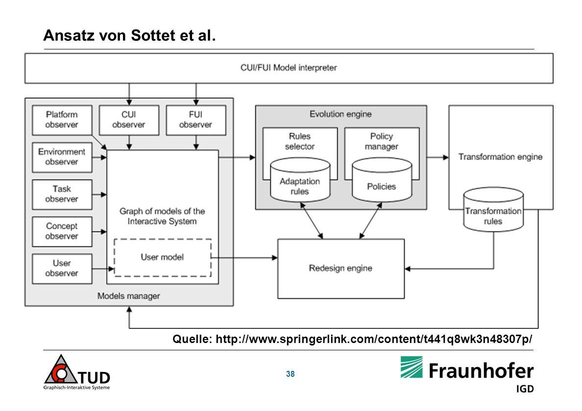 38 Ansatz von Sottet et al. Quelle: http://www.springerlink.com/content/t441q8wk3n48307p/