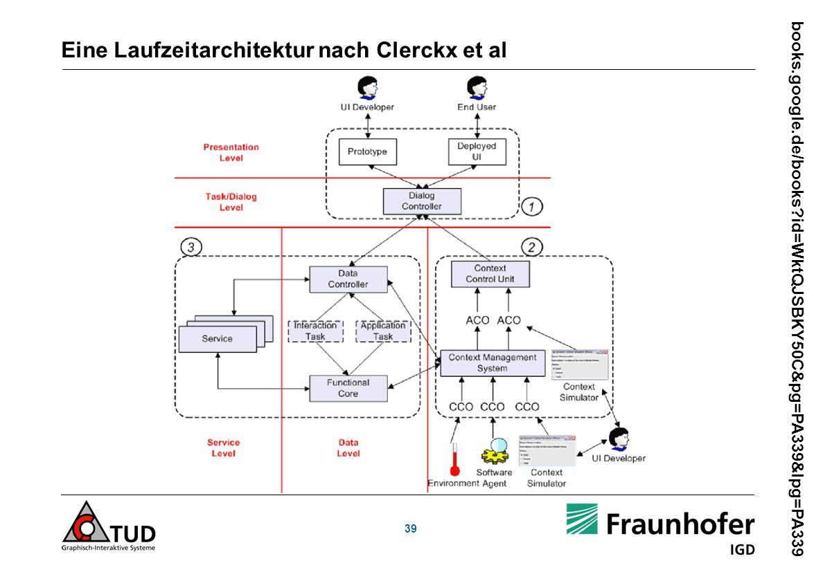39 Eine Laufzeitarchitektur nach Clerckx et al books.google.de/books?id=WktQJSBKY50C&pg=PA339&lpg=PA339