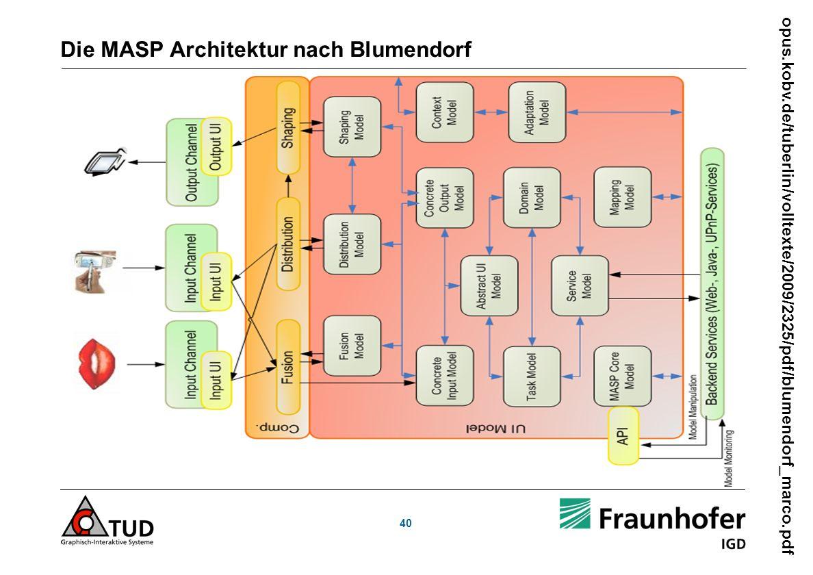 40 Die MASP Architektur nach Blumendorf opus.kobv.de/tuberlin/volltexte/2009/2325/pdf/blumendorf_marco.pdf