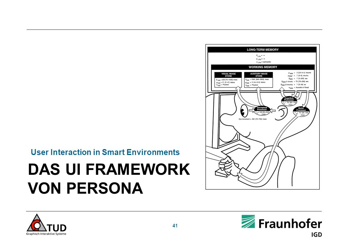41 DAS UI FRAMEWORK VON PERSONA User Interaction in Smart Environments