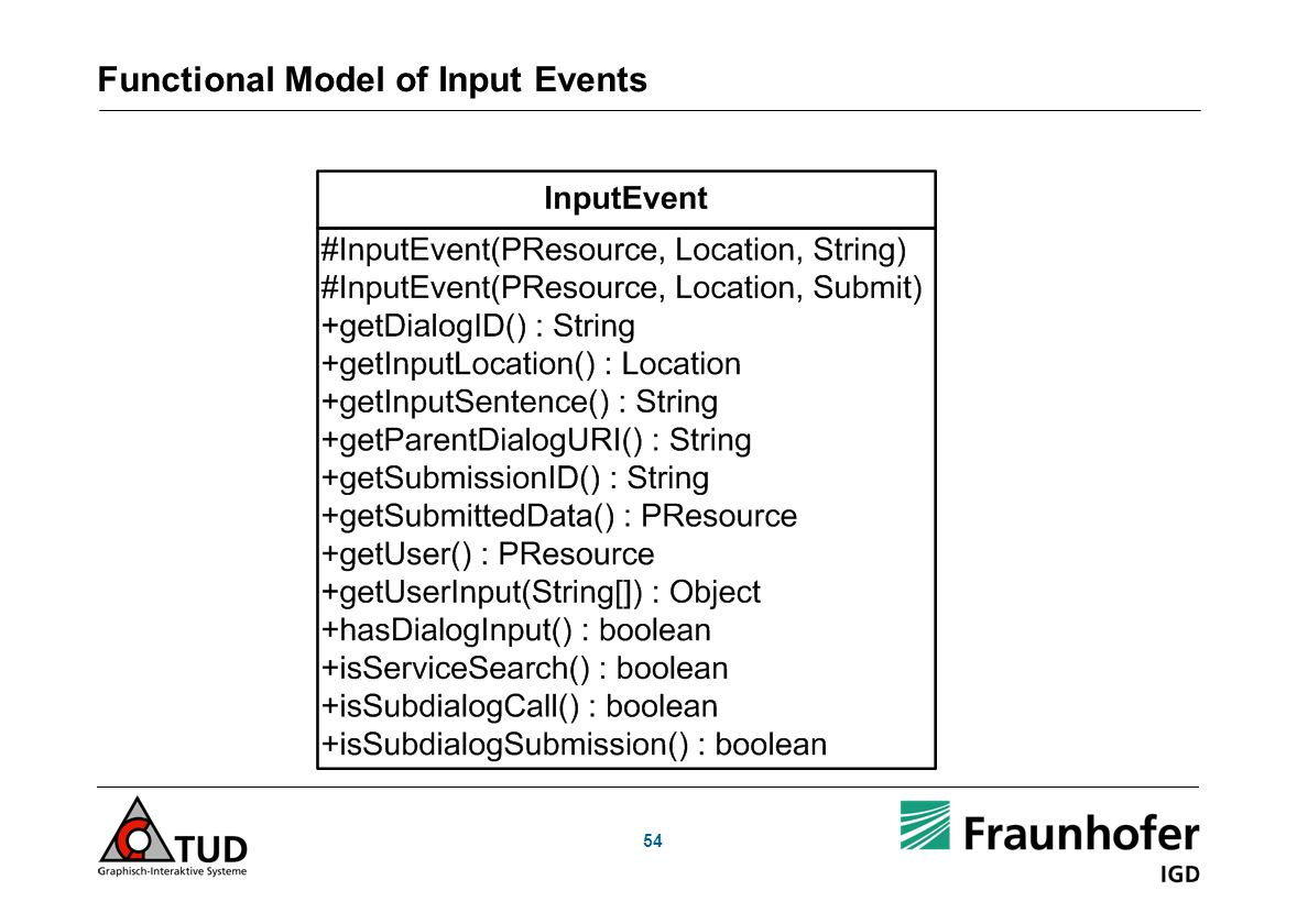 54 Functional Model of Input Events