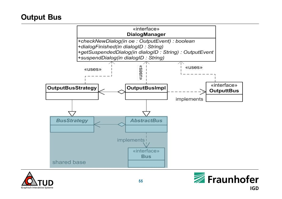 55 Output Bus