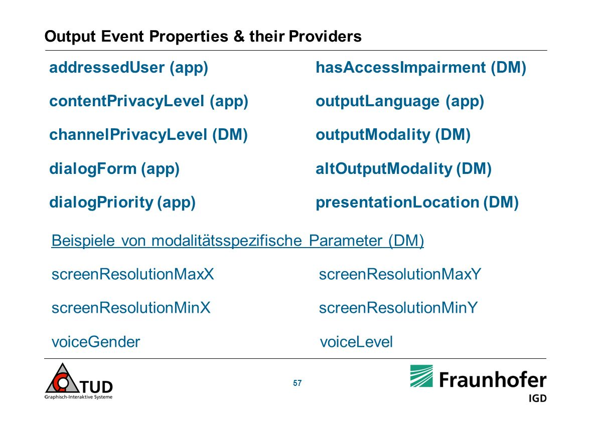 57 Output Event Properties & their Providers addressedUser (app) contentPrivacyLevel (app) channelPrivacyLevel (DM) dialogForm (app) dialogPriority (a