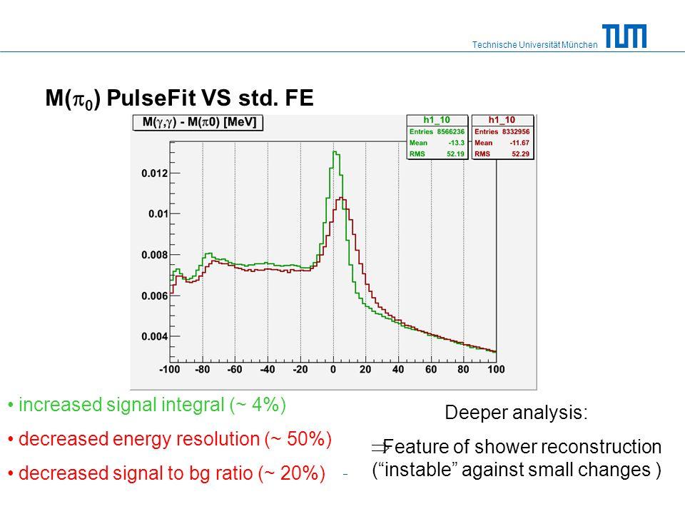 Technische Universität München Deeper analysis: Feature of shower reconstruction (instable against small changes ) M( 0 ) PulseFit VS std. FE increase