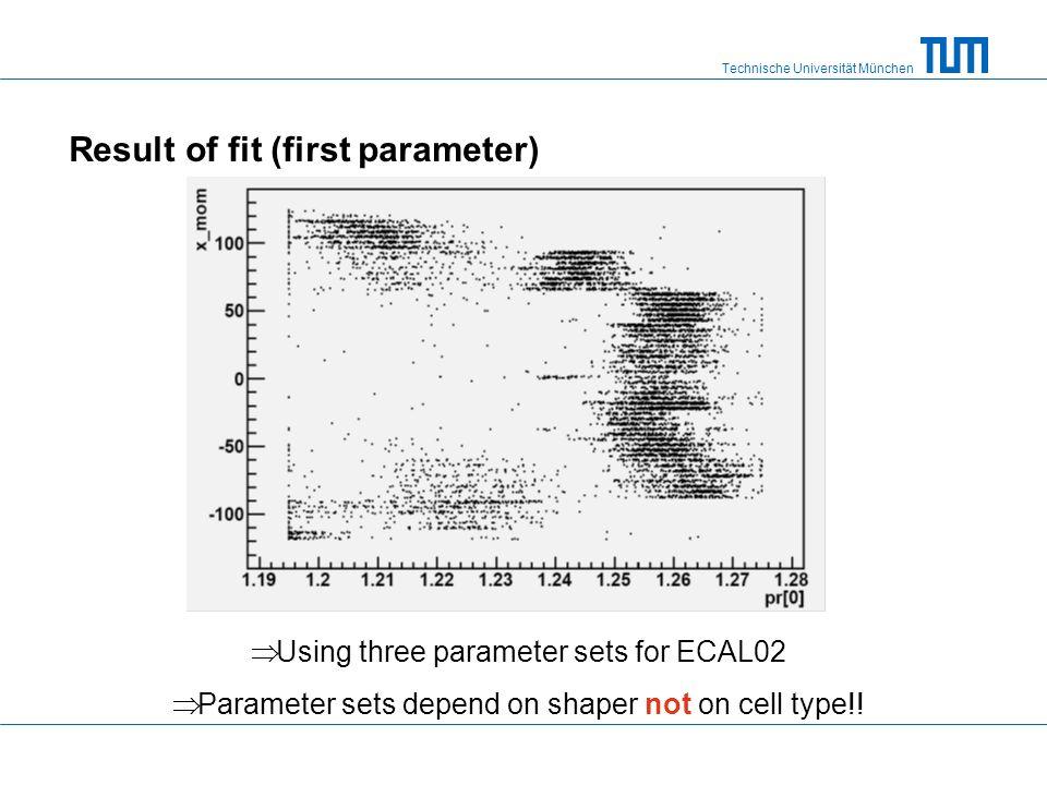 Technische Universität München Result of fit (first parameter) Using three parameter sets for ECAL02 Parameter sets depend on shaper not on cell type!