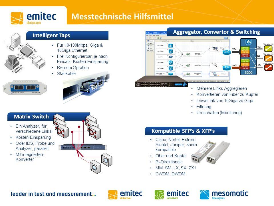 Messtechnische Hilfsmittel Für 10/100Mbps, Giga & 10Giga Ethernet Frei Konfigurierbar, je nach Einsatz; Kosten-Einsparung Remote Opration Stackable Mehrere Links Aggregieren Konvertieren von Fiber zu Kupfer DownLink von 10Giga zu Giga Filtering Umschalten (Monitoring) Cisco, Nortel, Extrem, Alcatel, Juniper, 3com kompatible Fiber und Kupfer Bi-Direktionale MM.