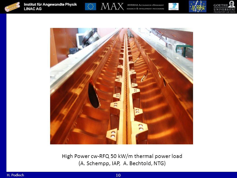 Institut für Angewandte Physik LINAC AG H.