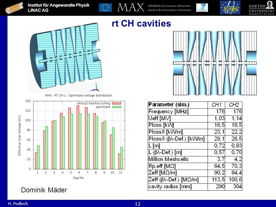 Institut für Angewandte Physik LINAC AG H. Podlech 12 rt CH cavities Dominik Mäder