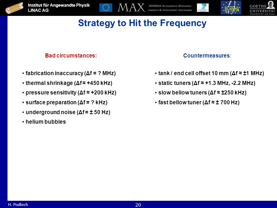Institut für Angewandte Physik LINAC AG H. Podlech 20 Strategy to Hit the Frequency Bad circumstances:Countermeasures: fabrication inaccuracy (Δf = ?