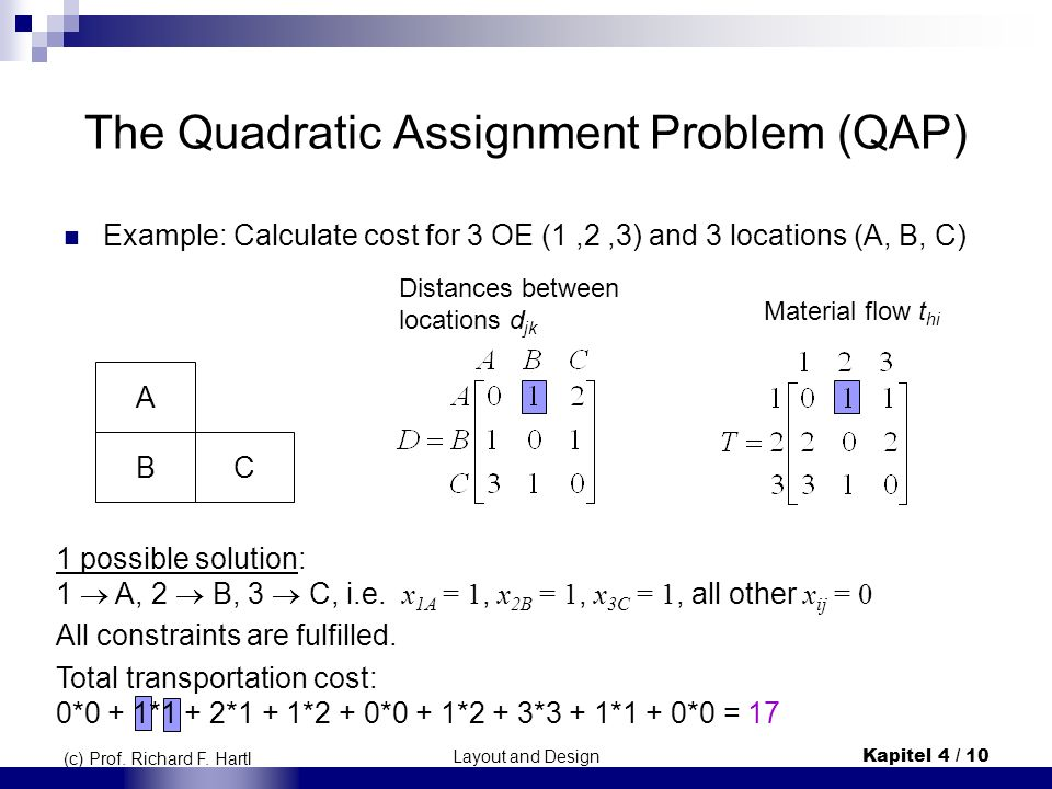 Layout and DesignKapitel 4 / 10 (c) Prof. Richard F. Hartl The Quadratic Assignment Problem (QAP) Example: Calculate cost for 3 OE (1,2,3) and 3 locat