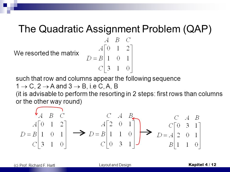 Layout and DesignKapitel 4 / 12 (c) Prof. Richard F. Hartl The Quadratic Assignment Problem (QAP) We resorted the matrix such that row and columns app