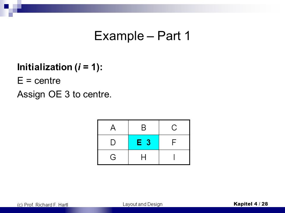 Layout and DesignKapitel 4 / 28 (c) Prof. Richard F. Hartl Example – Part 1 Initialization (i = 1): E = centre Assign OE 3 to centre. ABC DE 3F GHI