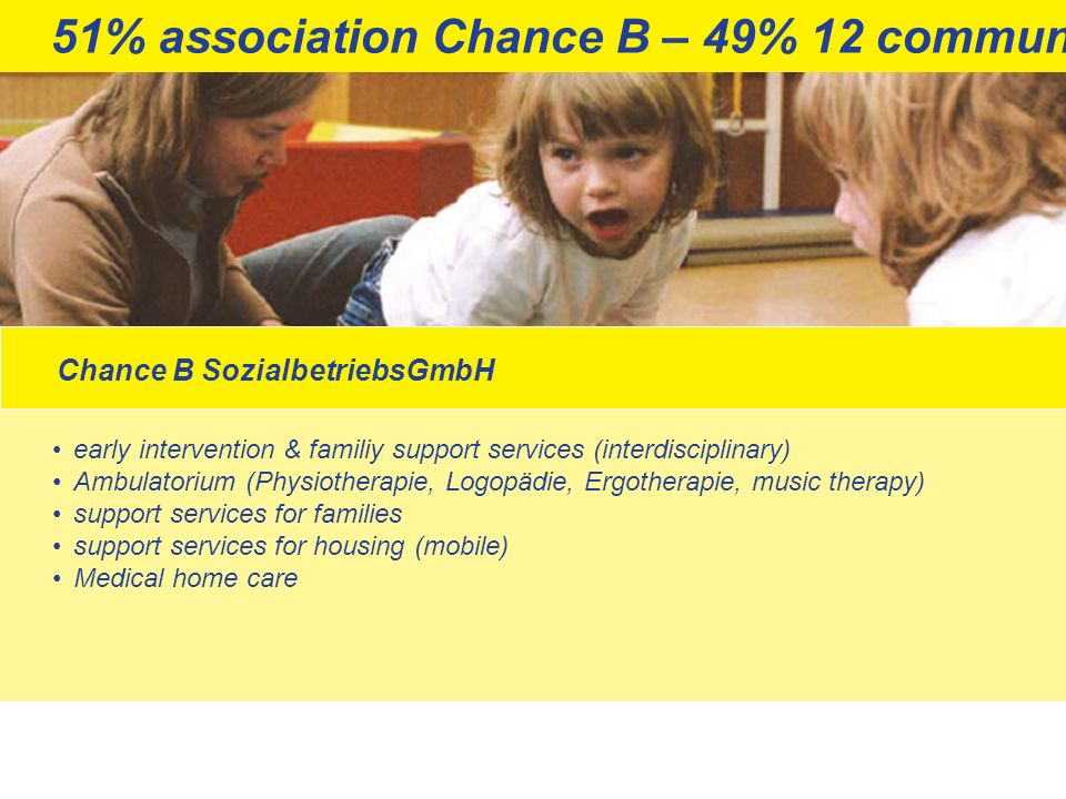 Chance B SozialbetriebsGmbH early intervention & familiy support services (interdisciplinary) Ambulatorium (Physiotherapie, Logopädie, Ergotherapie, music therapy) support services for families support services for housing (mobile) Medical home care 51% association Chance B – 49% 12 communities