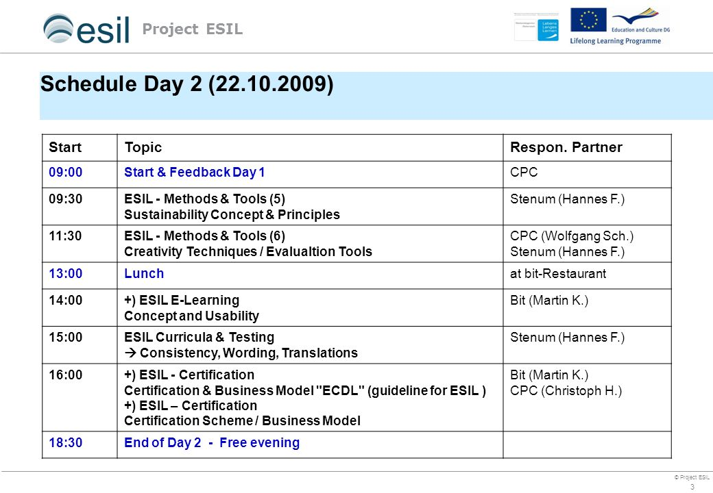 © Project ESIL Project ESIL Schedule Day 2 (22.10.2009) 3 StartTopicRespon.