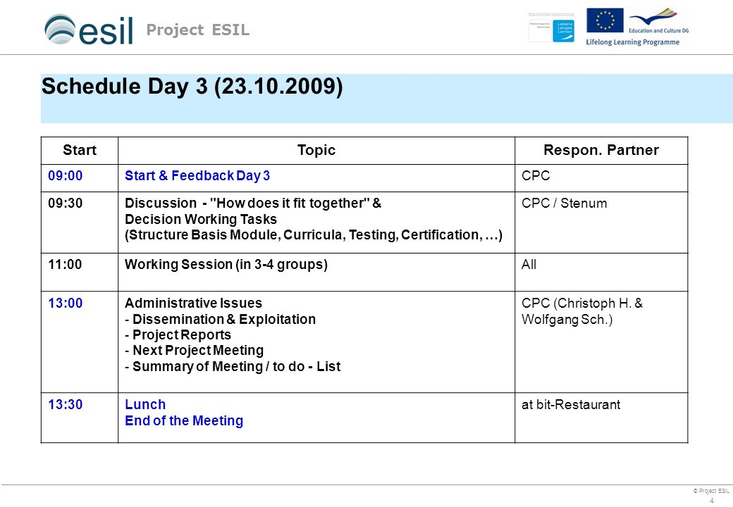 © Project ESIL Project ESIL Schedule Day 3 (23.10.2009) 4 StartTopicRespon.