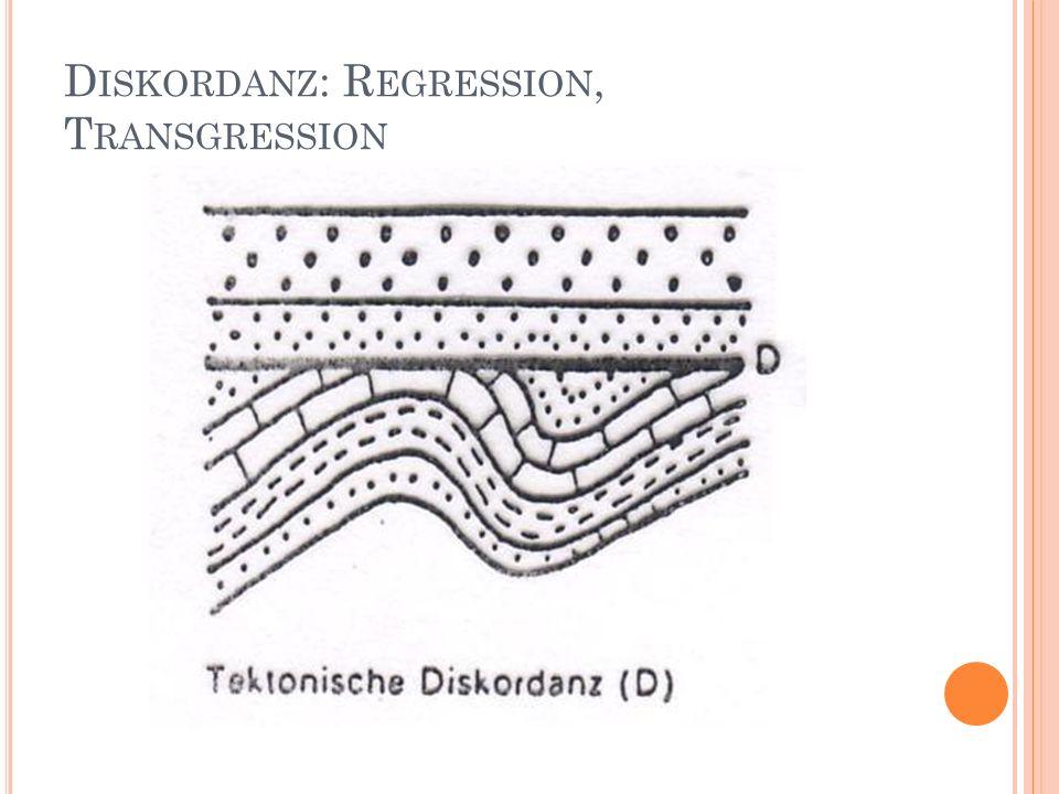 D ISKORDANZ : R EGRESSION, T RANSGRESSION