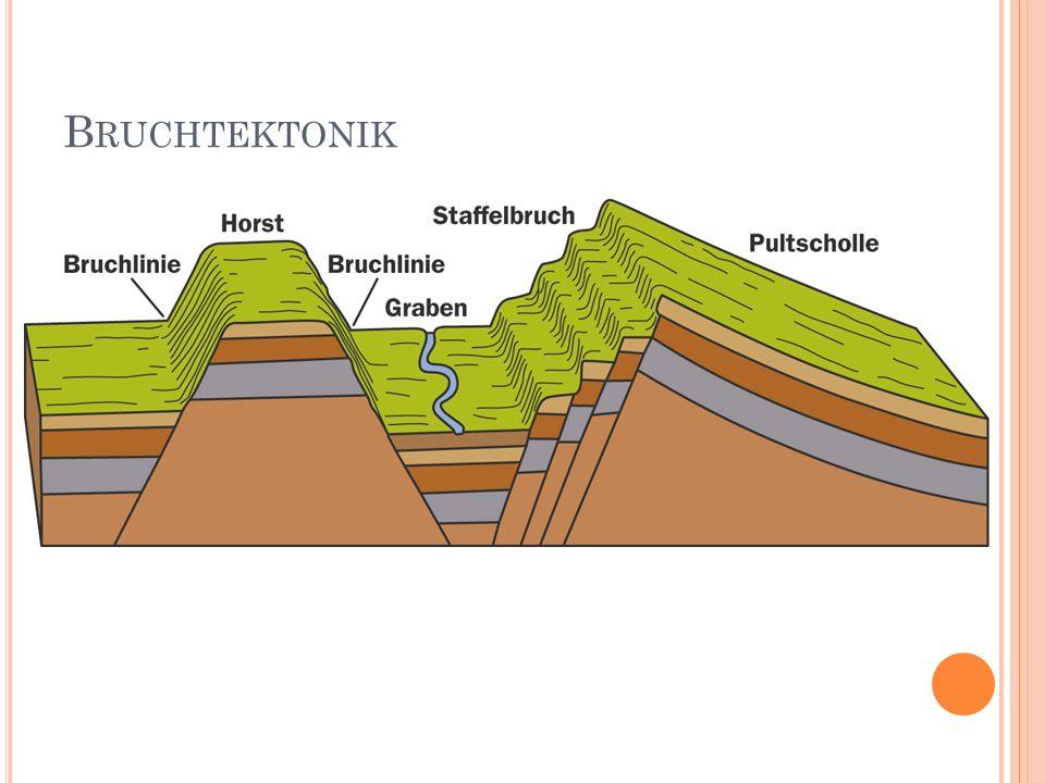 B RUCHTEKTONIK