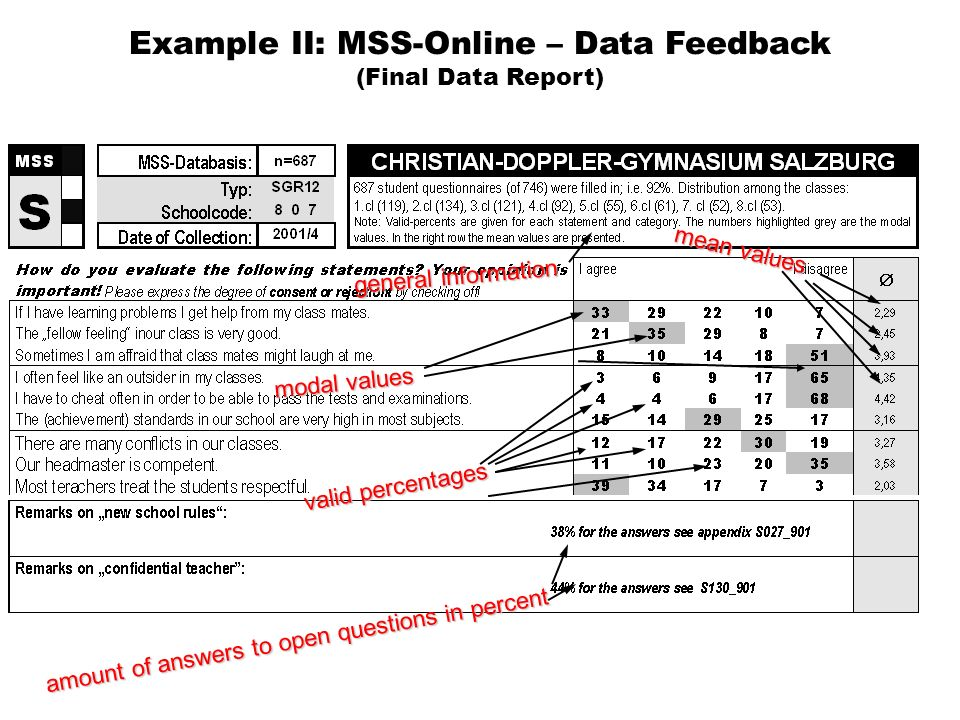mean values modal values general information amount of answers to open questions in percent valid percentages Example II: MSS-Online – Data Feedback (Final Data Report)