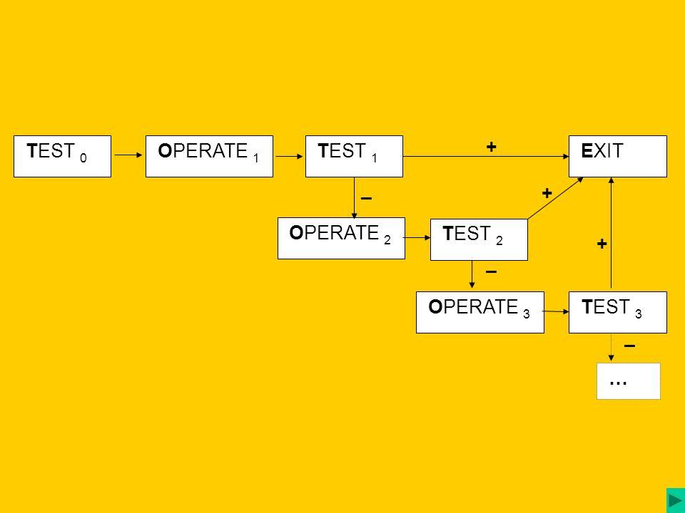 TEST 0 EXIT TEST 1 OPERATE 1 OPERATE 2 TEST 2 OPERATE 3 TEST 3 … + + + – – –