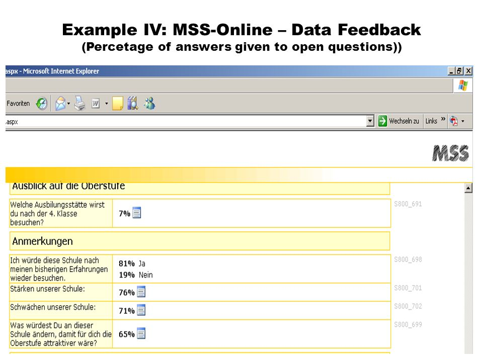 Example IV: MSS-Online – Data Feedback (Percetage of answers given to open questions))
