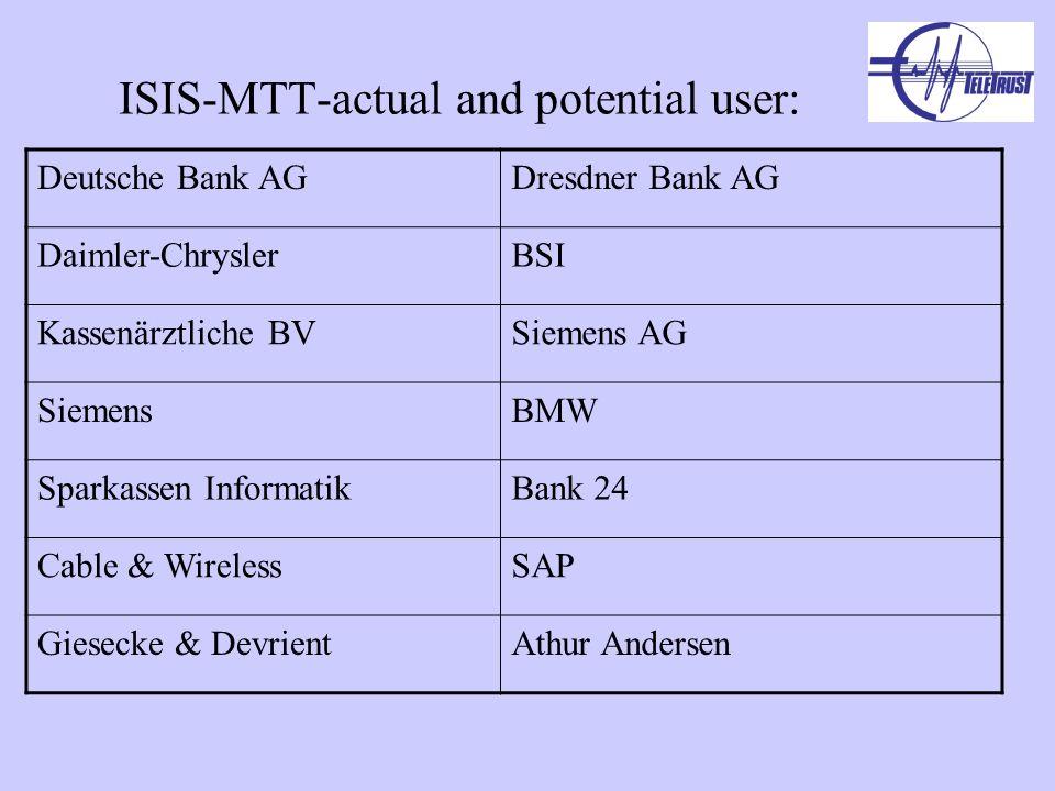 ISIS-MTT-actual and potential user: Deutsche Bank AGDresdner Bank AG Daimler-ChryslerBSI Kassenärztliche BVSiemens AG SiemensBMW Sparkassen Informatik