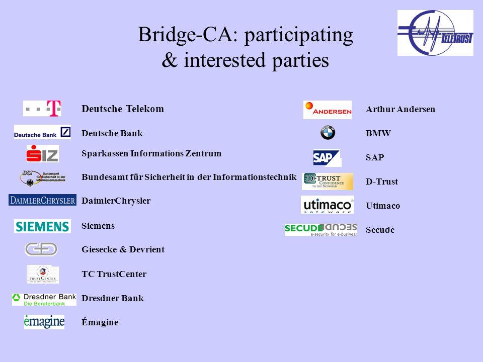 Bridge-CA: participating & interested parties BMW Deutsche Telekom Deutsche Bank Sparkassen Informations Zentrum Bundesamt für Sicherheit in der Infor