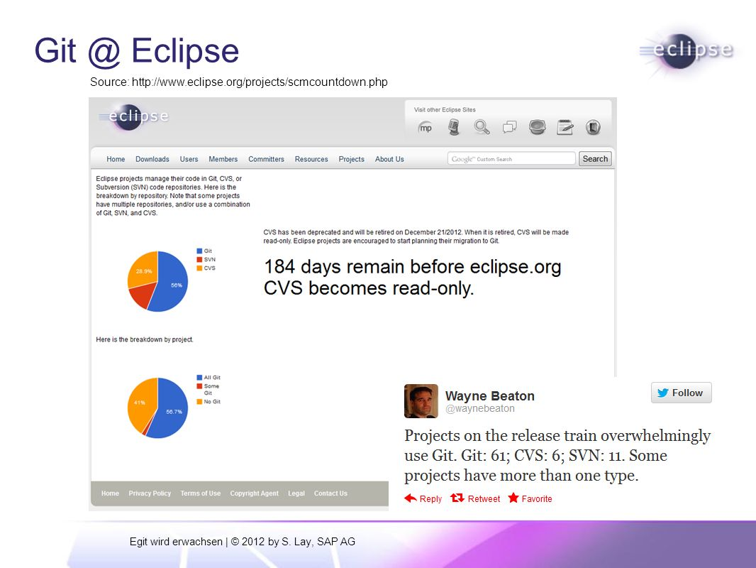 Git and Eclipse: News from EGit, Gerrit and Github integration | © 2011 by Stefan Lay, SAP AG Git @ Eclipse Egit wird erwachsen | © 2012 by S.