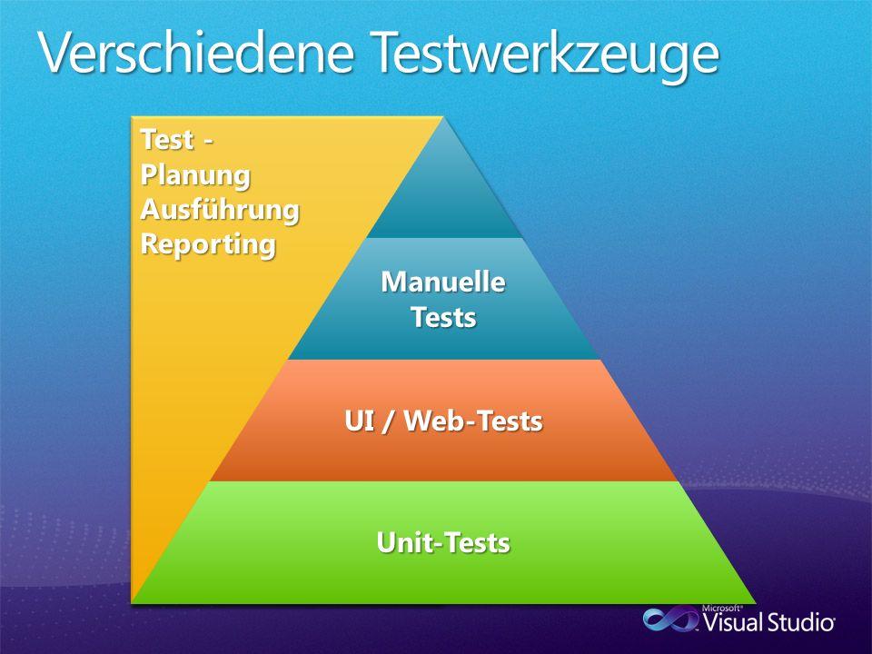 Test - PlanungAusführungReporting PlanungAusführungReporting