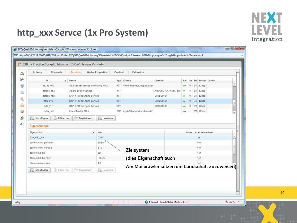 10 http_xxx Servce (1x Pro System) next-level-integration.com | next level portals – next level search – next level ccm – b2b by practice Zielsystem (dies Eigenschaft auch Am Mailcrawler setzen um Landschaft zuzuweisen)