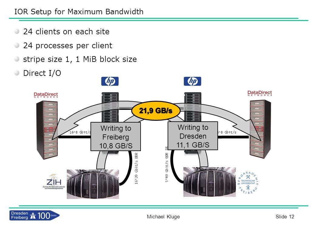 Slide 12 IOR Setup for Maximum Bandwidth 24 clients on each site 24 processes per client stripe size 1, 1 MiB block size Direct I/O Michael Kluge 16*8