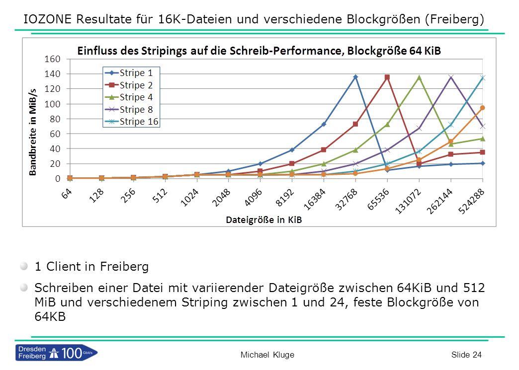 Slide 24 IOZONE Resultate für 16K-Dateien und verschiedene Blockgrößen (Freiberg) 1 Client in Freiberg Schreiben einer Datei mit variierender Dateigrö